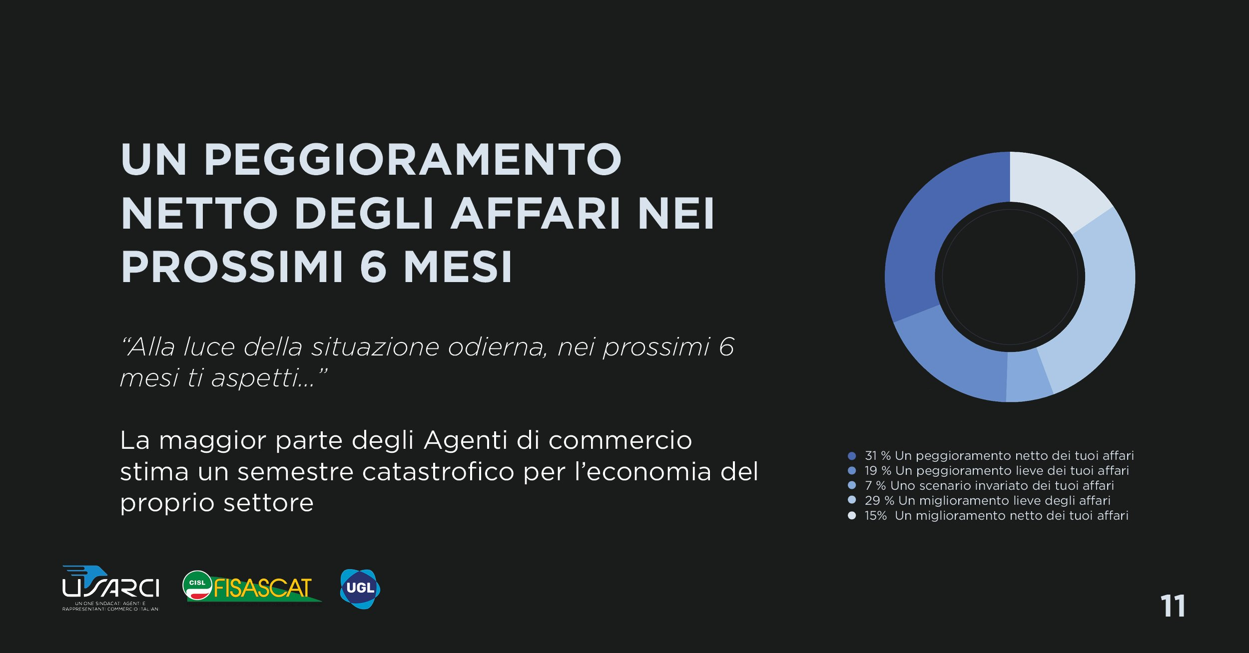 Presentazione questionario_FB Post13