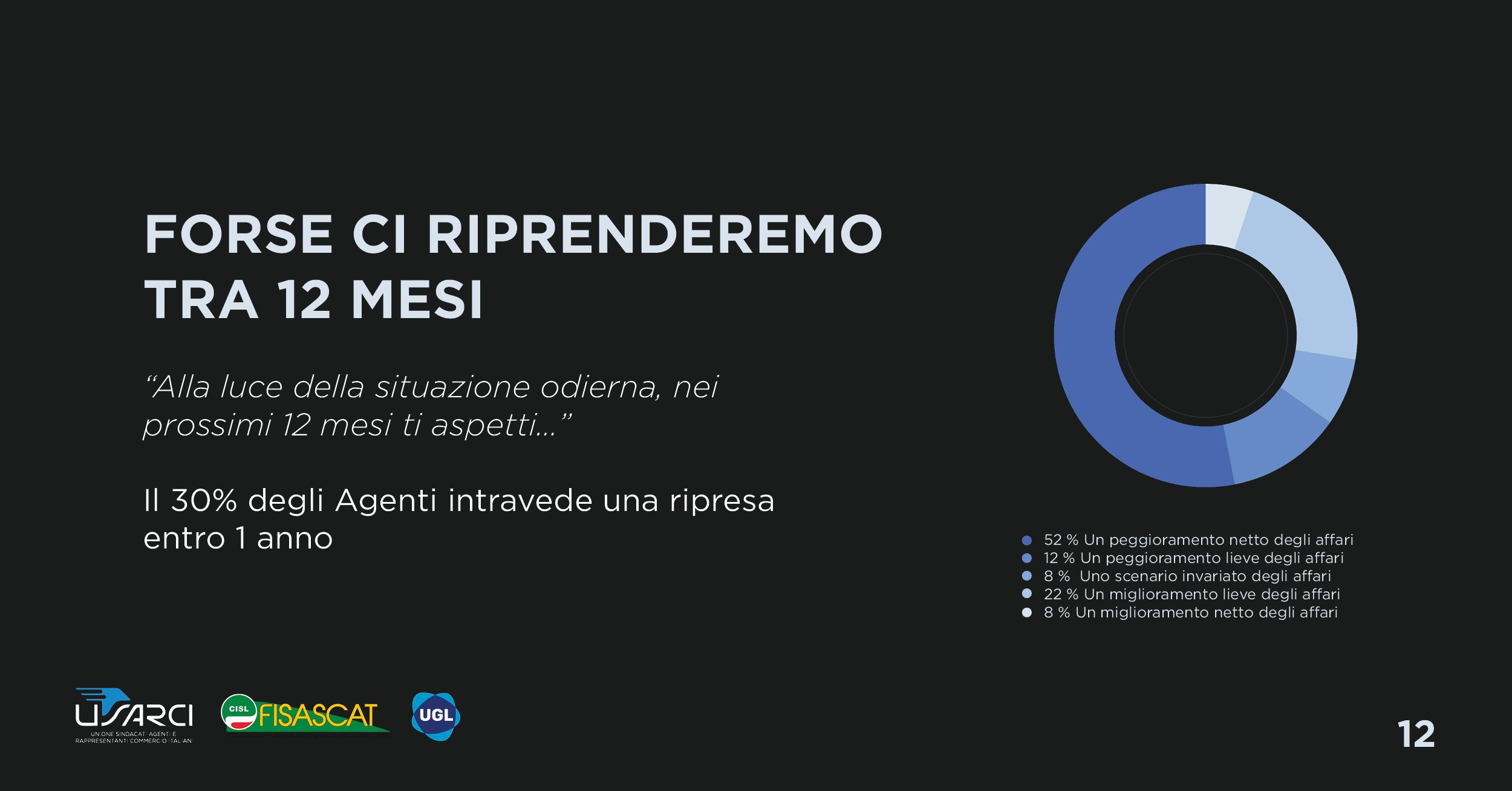 Presentazione questionario_FB Post14