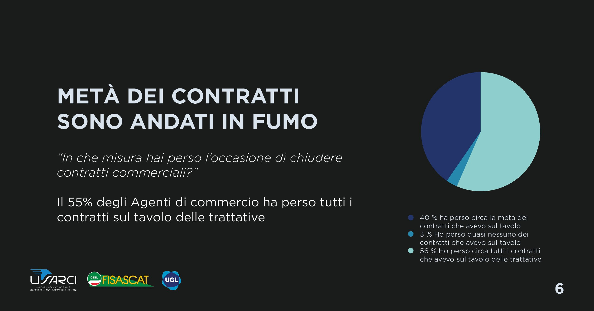 Presentazione questionario_FB Post8